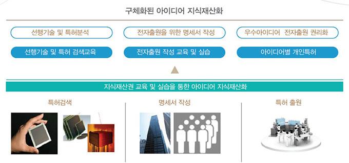 ideafactory_1.jpg