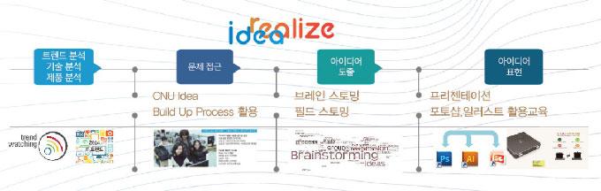 ideafactory_2.jpg